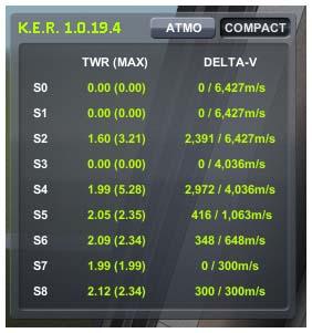 Le bord d'aile de KSP - TWR et Delta-V